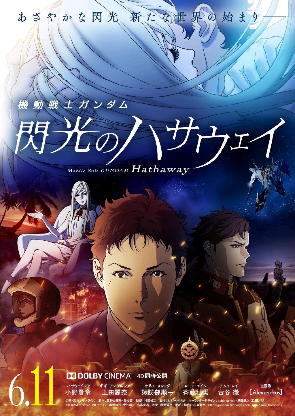 [藍光][繁中]機動戰士高達-閃光的哈薩維劇場版(1080P)